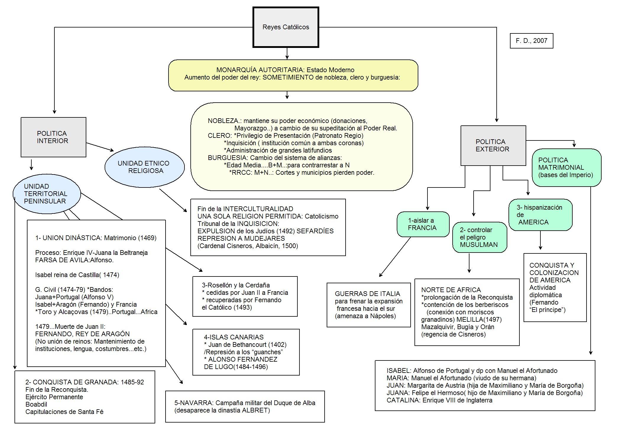 Sentencia c 083 de 1995 pdf files