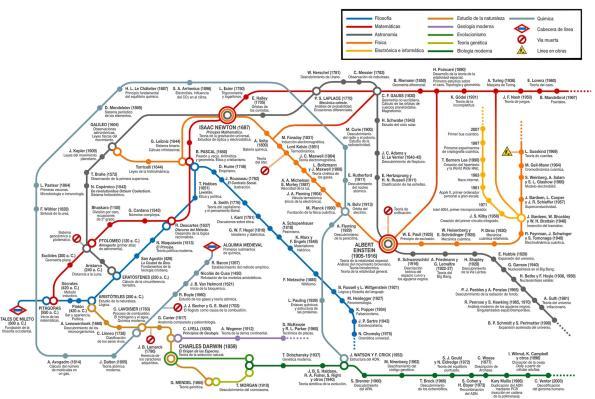 el-metro-del-conocimiento1