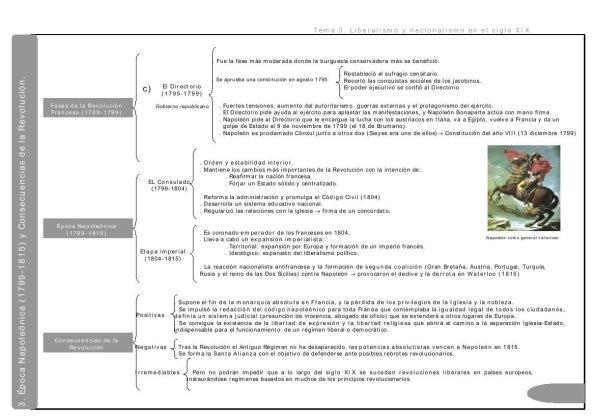 esquema_rev_francesa0002-full